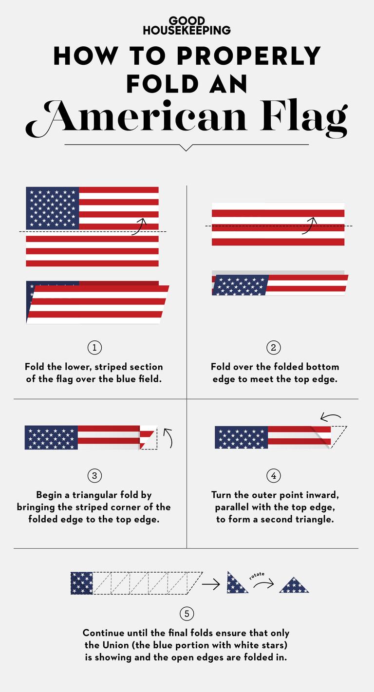 Folding the American flag